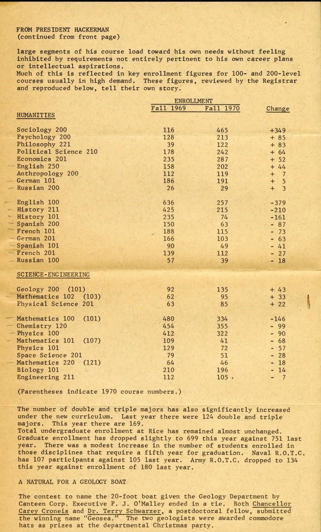 rice report Jan 1971 2 009